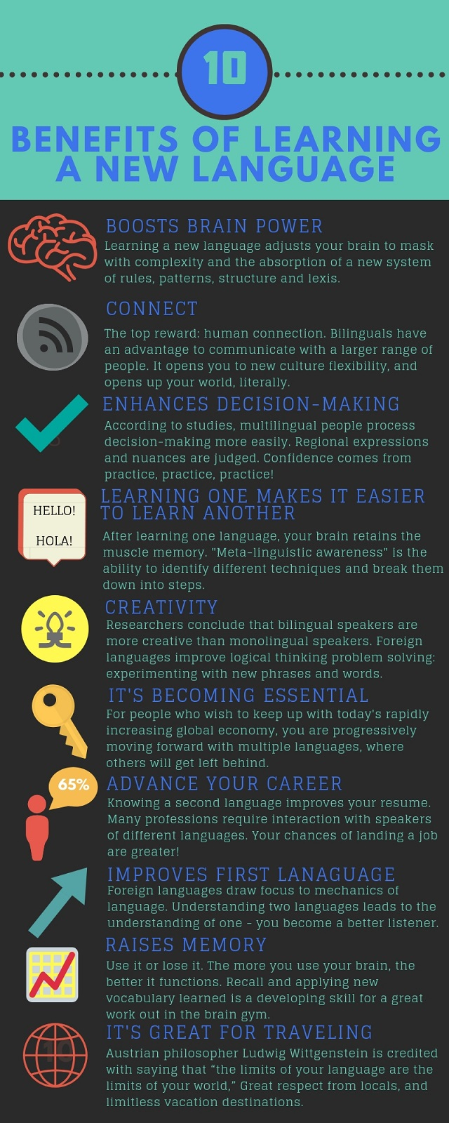 Graphic listing 10 benefits of learning a new language